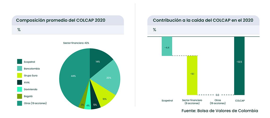 contexto 2020