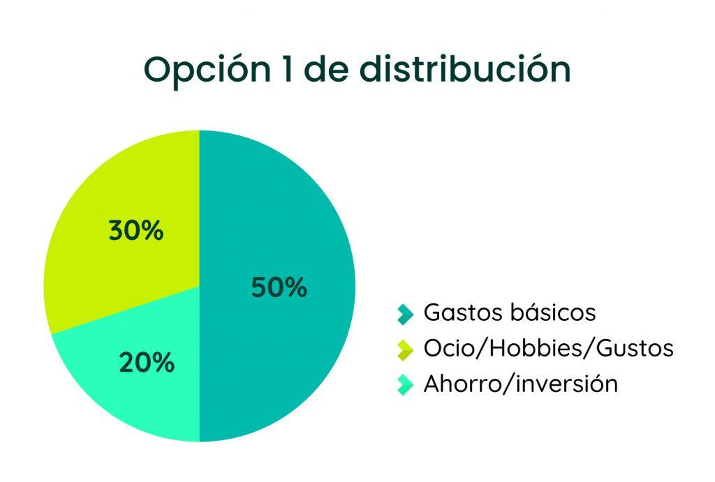Opción 1