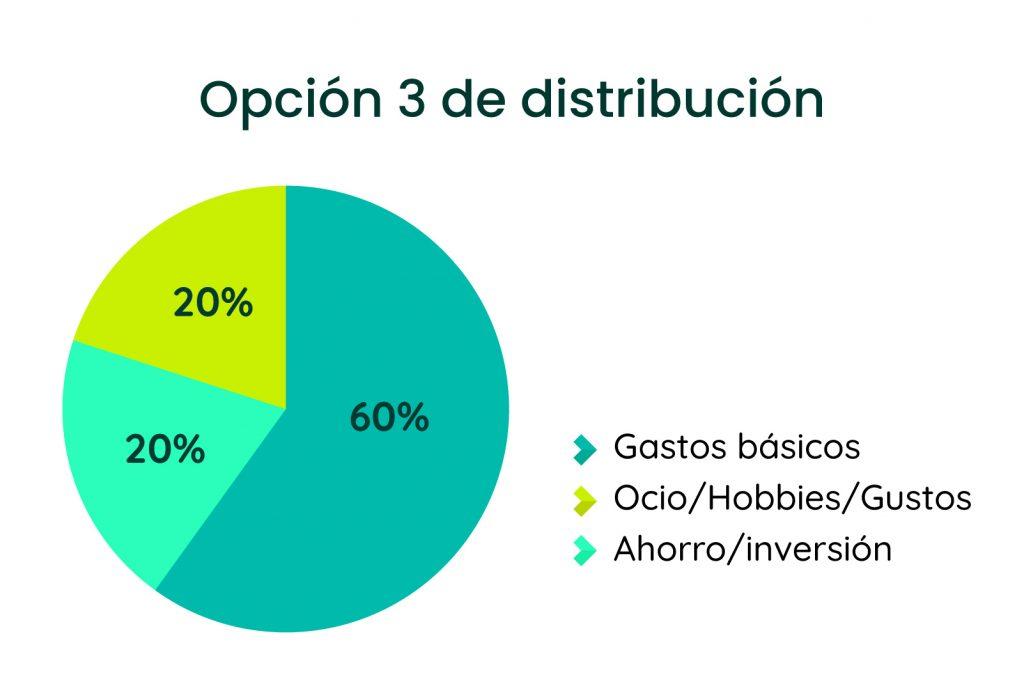 Opción 3