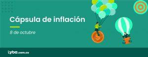 Cápsula inflación septiembre