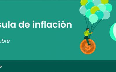 Cápsula inflación septiembre 2021: Sigue arriba